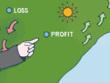 Prepare a cashflow forecast