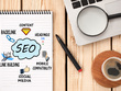 Boost Your Google Ranking With Seo Backlinks
