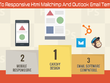 Build Psd To Responsive Html Mailchimp And Outlook Email Templat