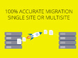 Migrate any wordpress website to new server / new domain