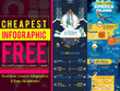 Design creative infographics with FREE doc/PDF conversion