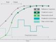 Teach Model predictive control with Matlab code