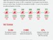 Make your infographics come to life