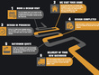 Create professional INFOGRAPHIC with your content