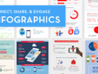 Create Expert Infographics To Tell Your Brands Story