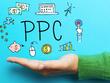 Provide 3 competitors PPC adwords campaign keywords