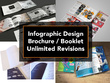 Design an Infographic Brochure/Booklet with Unlimited Revisions