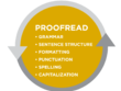 Proofread and edit up to 3000 words