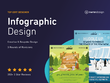 Professionally design your infographic