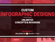 Simplify your Data & Design a Custom Infographic designs