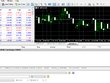 Develop your Metatrader EA and indicators