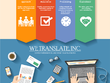 Translate your website in 1 of  400 languages we translate