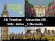 Geniue Database of UK Attractions list 34K + 13K emails