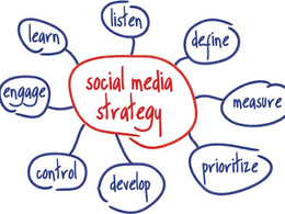 Create a social media strategy for your brand