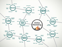 Do a thorough SEO audit on your website. Action plan and SEO strategy included