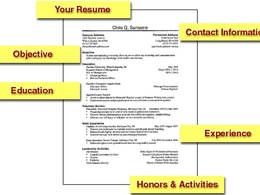 Proofread your cover letter or Resume and make improvements for