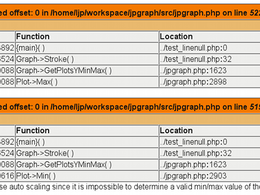 Diagnose and fix PHP, MySQL and CSS issues