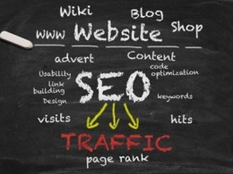 Write you 500 words of winning SEO content