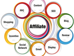 Review and optimise your affiliate marketing programme to generate sales or leads