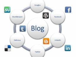 Write new/repurpose content, c/w SEO, CC2.0 image, Copyscape & 5 x social snippets