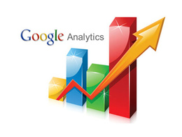 Add Google analytics and setup dashboard with reporting for your website
