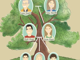 Illustrate a 3 generation cartoon family tree