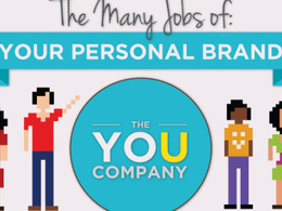 Help you build your own personal branding social media strategy