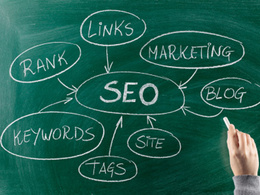 Write a 500 word SEO content marketing article