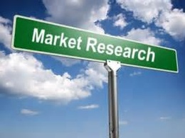 Do market research for you in China