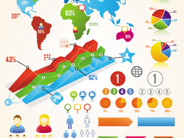 Promote your infographic so you get the most exposure possible