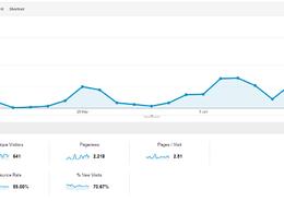 Set up and install Google Analytics & Webmaster tools