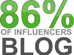 Write & post a 500wd guest post/seo article for your brand on my PR2/DA30 beauty blog