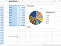 Deliver half a day of basic Excel training