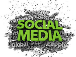 Sumit your site to multiple social media sites for social sharing