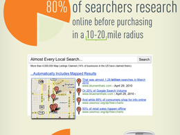 Supercharge your local business on search, google local, maps and mobiles