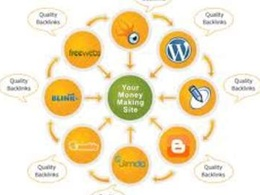 Do a white hat Penguin safe Wheel with 10 high PR Blogs with 3000 ping back links