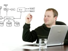 Create a process map in visio