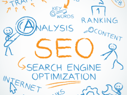Submit your website or blog to 2,500 back links directories for ping SEO Social Media