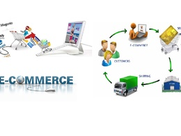 Upload up to 300 products in Amazon/ Ebay/ Etsy/ Shopify and any E-Commerce website