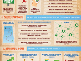 Create a stunning infographic