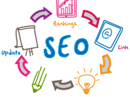 All in exclusive Seo package