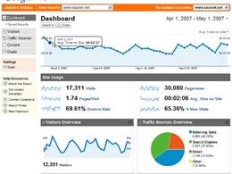 Build custom web analytics dashboards