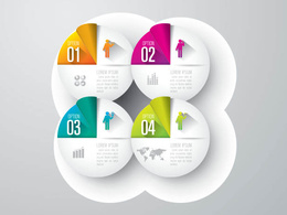 Create a creative infographic with unlimited revisions