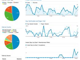 Troubleshoot your Google Analytics set up & configure conversion tracking