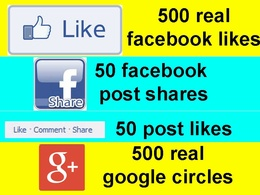 Do 500 real facebook likes, 50 post shares, 50 post likes, 100 google circles