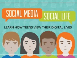 Advise on the latest trending Social Media strategies for engaging Teenagers