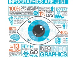 Create an Infographic and do Outreach