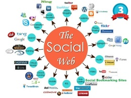 1000+ Social Bookmarks, Backlinks to Boost Social Reputation and SEO