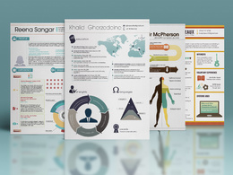Turn your CV into an infographic