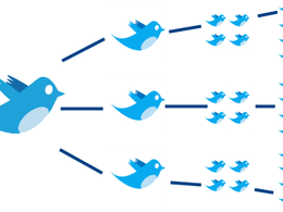 Add an 3000+ Twitter retweets to increase your social media SEO